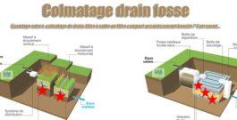 Colmatage drain fosse