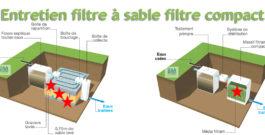 Entretien filtre à sable filtre compact