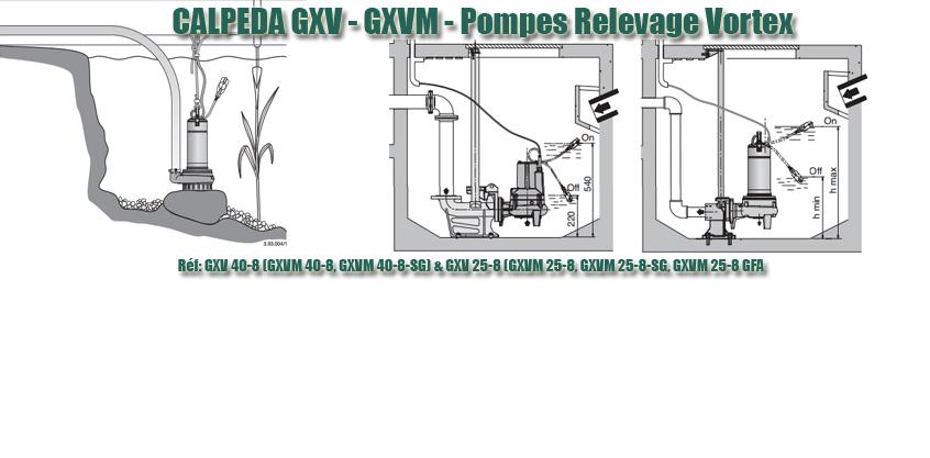 CALPEDA GXV - GXVM - Pompes Relevage Vortex