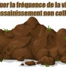 Diminuer la fréquence de la vidange des assainissement non collectif…