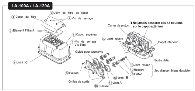 Gamme LA-100A - LA-120A Catalogue Compresseurs NITTO
