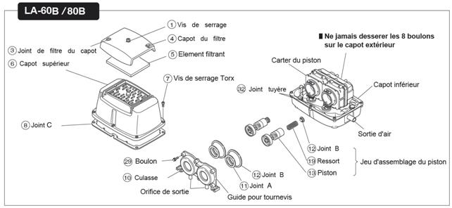 NITTO Gamme LA-60B - LA-80B Catalogue Compresseurs NITTO