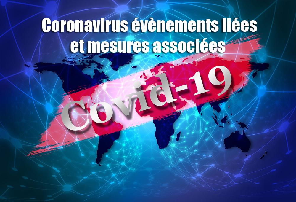 Coronavirus évènements liées et mesures associées
