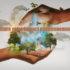 Réduire votre impact environnemental